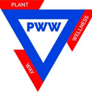 Plant Wellness Way Operational Excellence Training Course PowerPoint Slides
