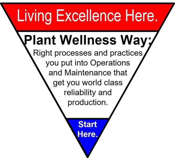 Plant Wellness Way Team Member Training Course