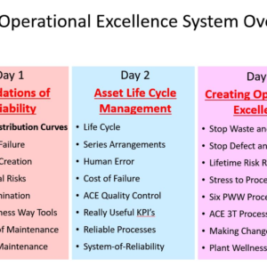 PWW Operational Excellence